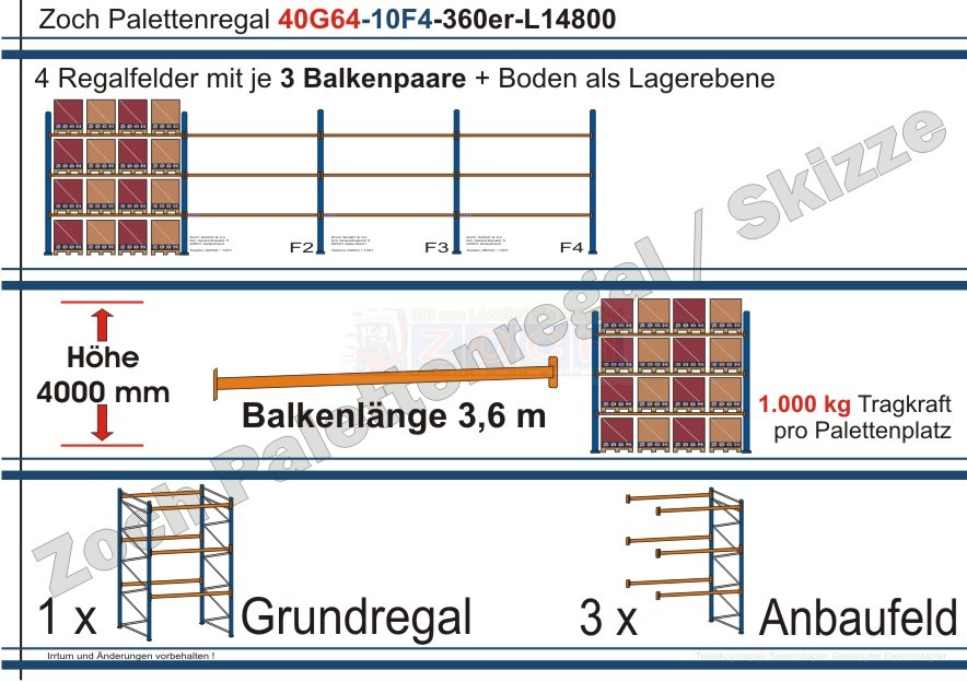 Palettenregal 40G64-10F4 Länge: 14800 mm mit 1000kg je Palettenplatz