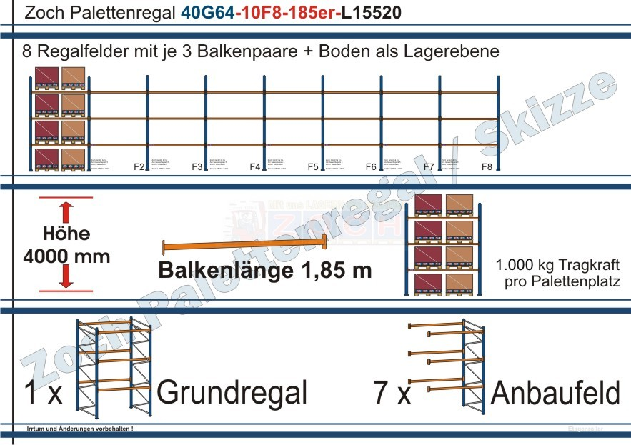 Palettenregal 40G64-10F8 Länge: 15520 mm mit 1000 kg je Palettenplatz