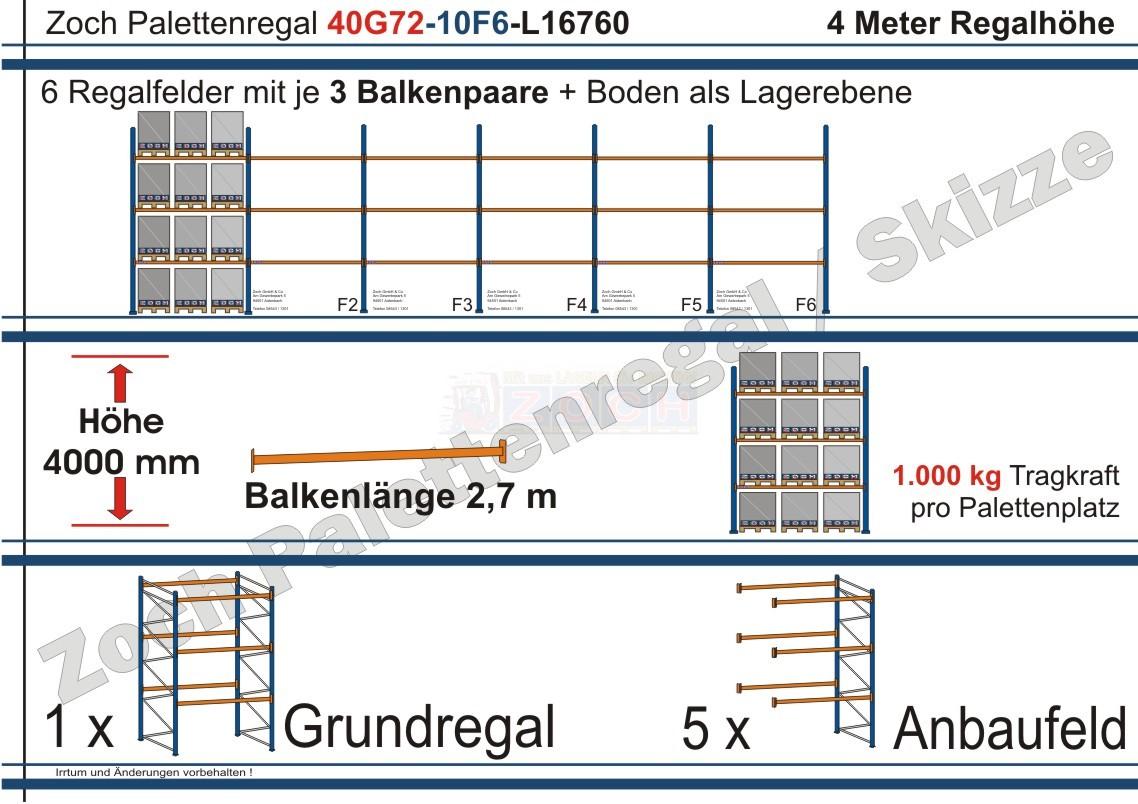 Palettenregal 40G72-10F6 Länge: 16760 mm mit 1000kg je Palettenplatz