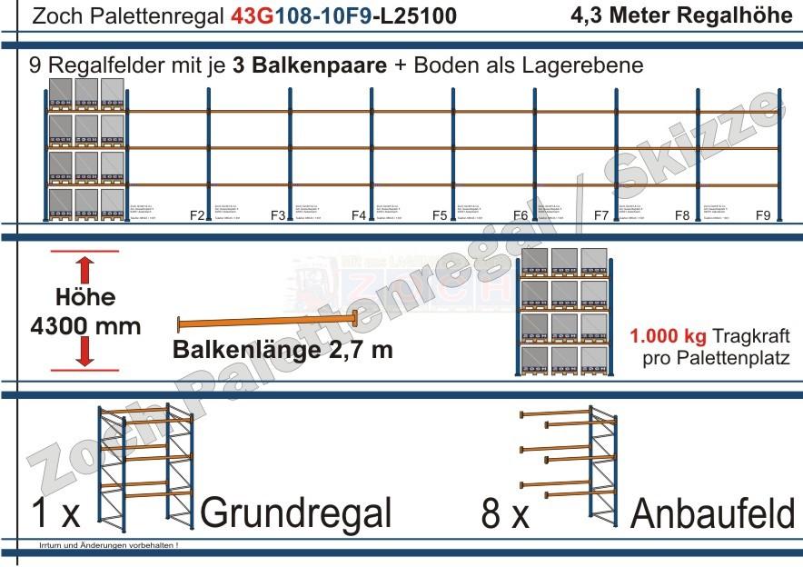 Palettenregal 43G108-10F9 Länge: 25100 mm mit 1000 kg je Palettenplatz