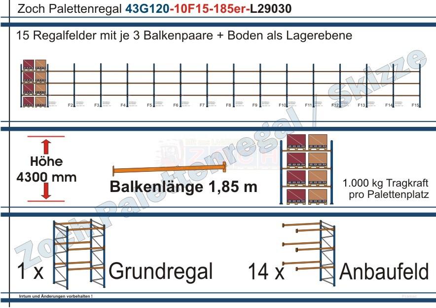 Palettenregal 43G120-10F15 Länge: 29030 mm mit 1000 kg je Palettenplatz