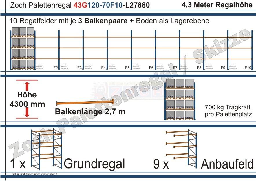 Palettenregal 43G120-70F10 Länge: 27880 mm mit 700 kg je Palettenplatz