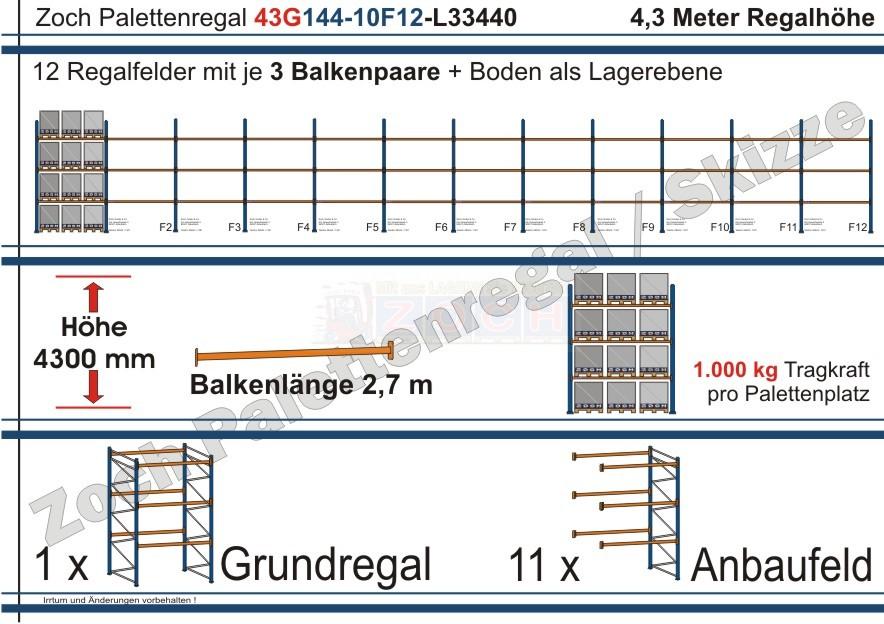 Palettenregal 43G144-10F12 Länge: 33440 mm mit 1000 kg je Palettenplatz