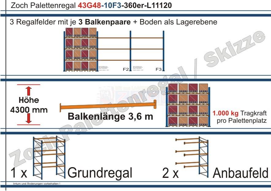 Palettenregal 43G48-10F3 Länge: 11120 mm mit 1000kg je Palettenplatz