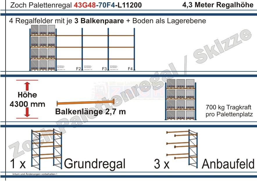 Palettenregal 43G48-70F4 Länge: 11200 mm mit 700 kg je Palettenplatz