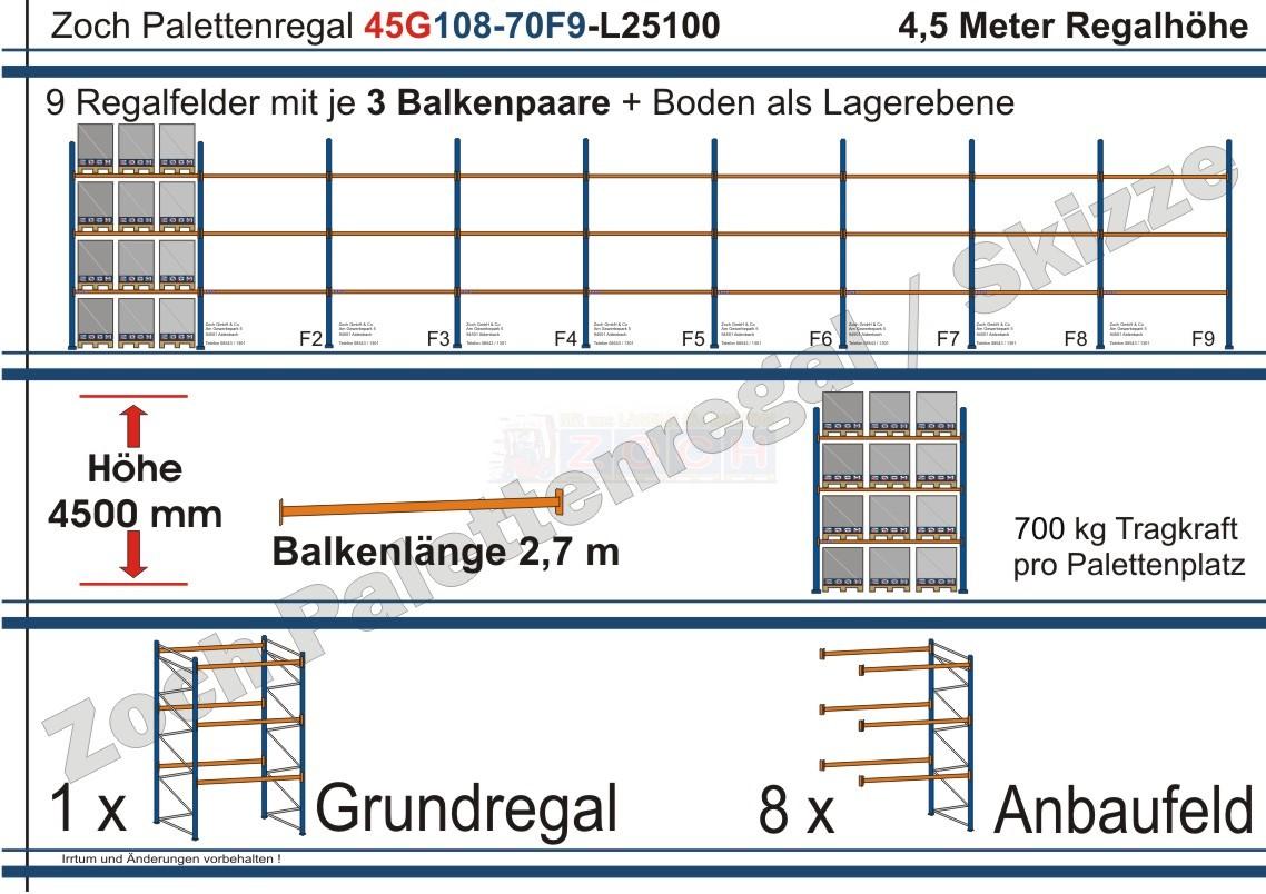 Palettenregal 45G108-70F9 Länge: 25100 mm mit 700kg je Palettenplatz