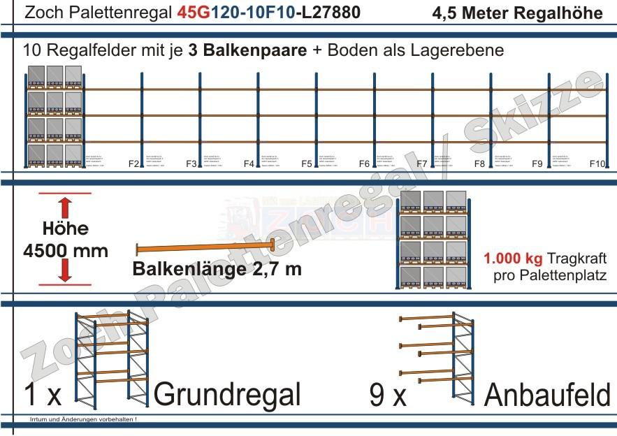 Palettenregal 45G120-10F10 Länge: 27880 mm mit 1000kg je Palettenplatz