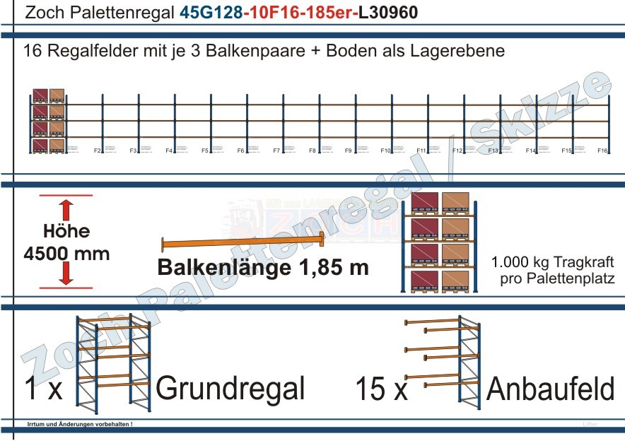 Palettenregal 45G128-10F16 Länge: 30960 mm mit 1000 kg je Palettenplatz