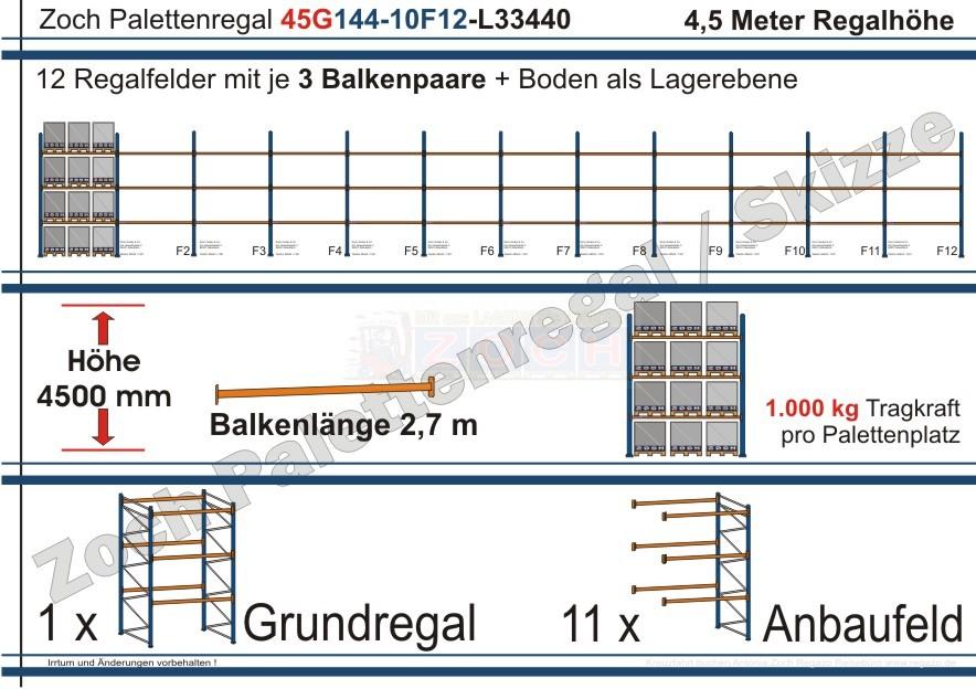 Palettenregal 45G144-10F12 Länge: 33440 mm mit 1000kg je Palettenplatz