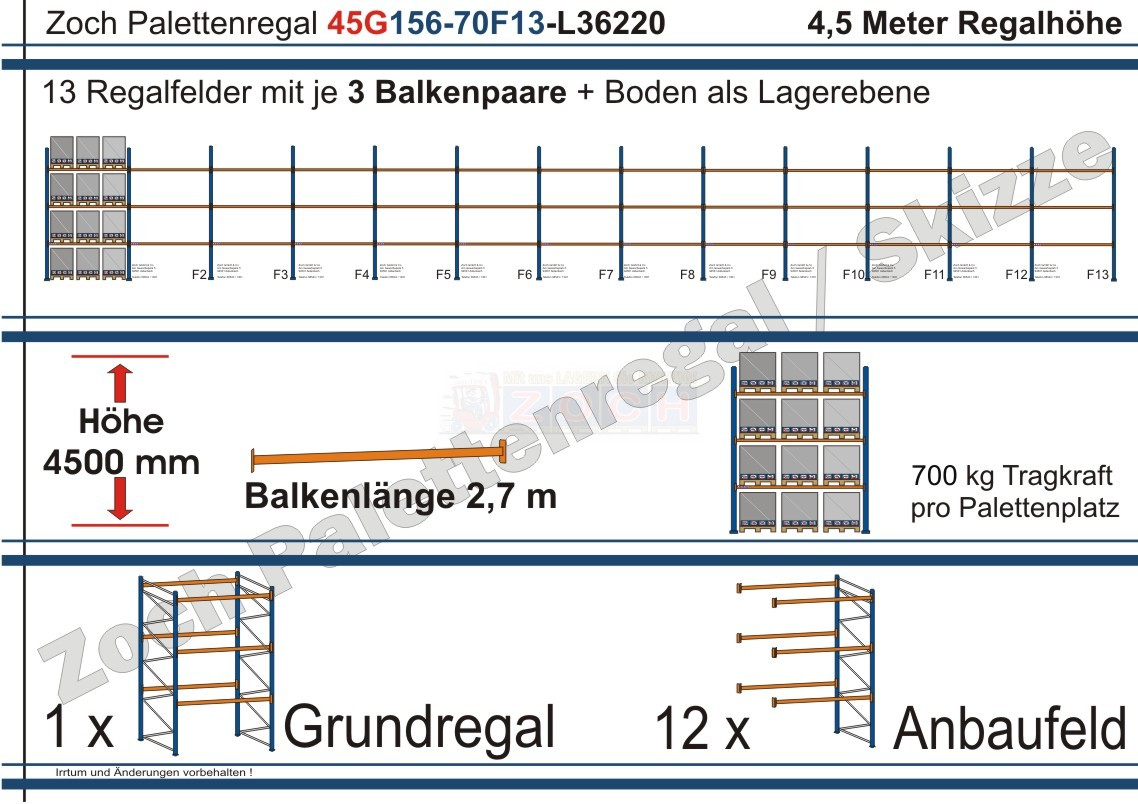 Palettenregal 45G156-70F13 Länge: 36220 mm mit 700kg je Palettenplatz