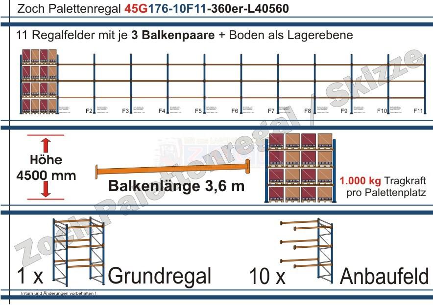 Palettenregal 45G176-10F11 Länge: 40560 mm mit 1000kg je Palettenplatz