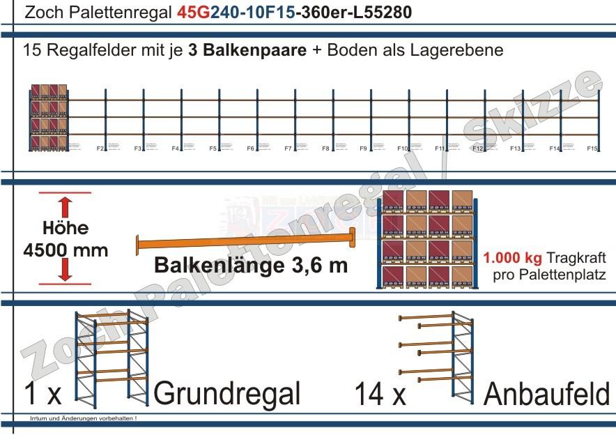 Palettenregal 45G240-10F15 Länge: 55280 mm mit 1000kg je Palettenplatz