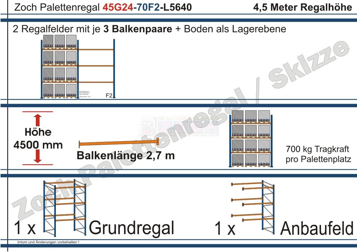 Palettenregal 45G24-70F2 Länge: 5640 mm mit 700kg je Palettenplatz