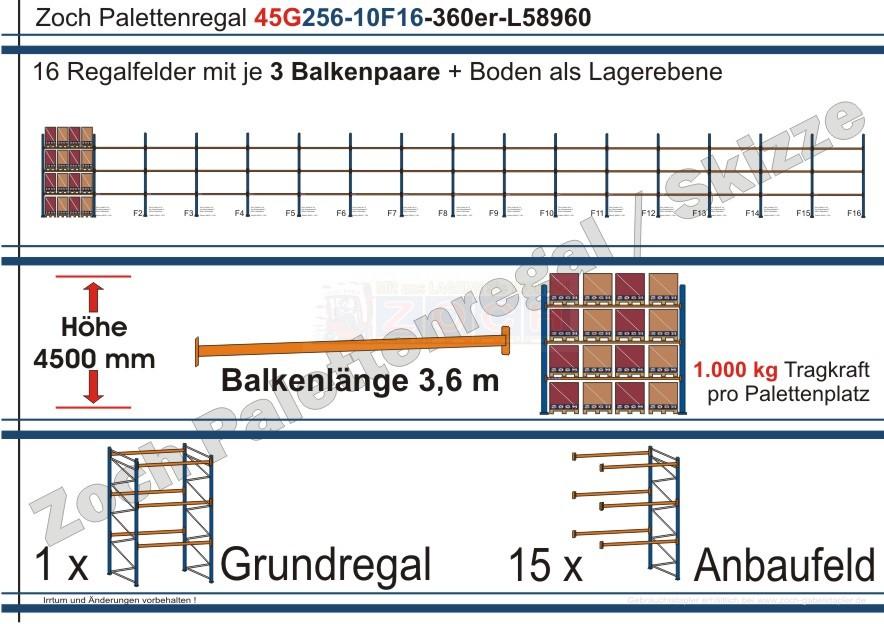 Palettenregal 45G256-10F16 Länge: 58960 mm mit 1000kg je Palettenplatz