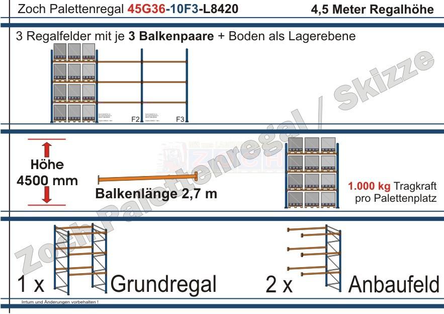 Palettenregal 45G36-10F3 Länge: 8420 mm mit 1000kg je Palettenplatz
