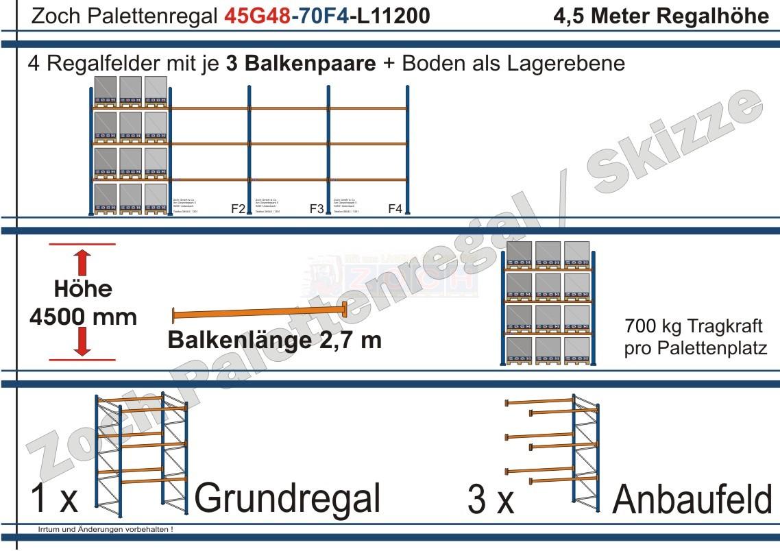 Palettenregal 45G48-70F4 Länge: 11200 mm mit 700kg je Palettenplatz