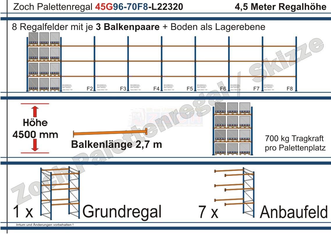 Palettenregal 45G96-70F8 Länge: 22320 mm mit 700kg je Palettenplatz