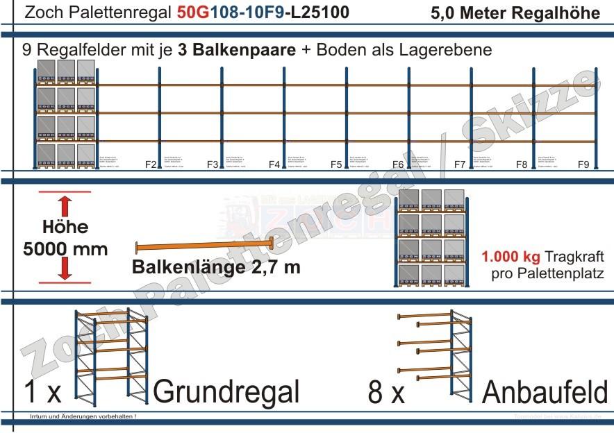 Palettenregal 50G108-10F9 Länge: 25100 mm mit 1000 kg je Palettenplatz