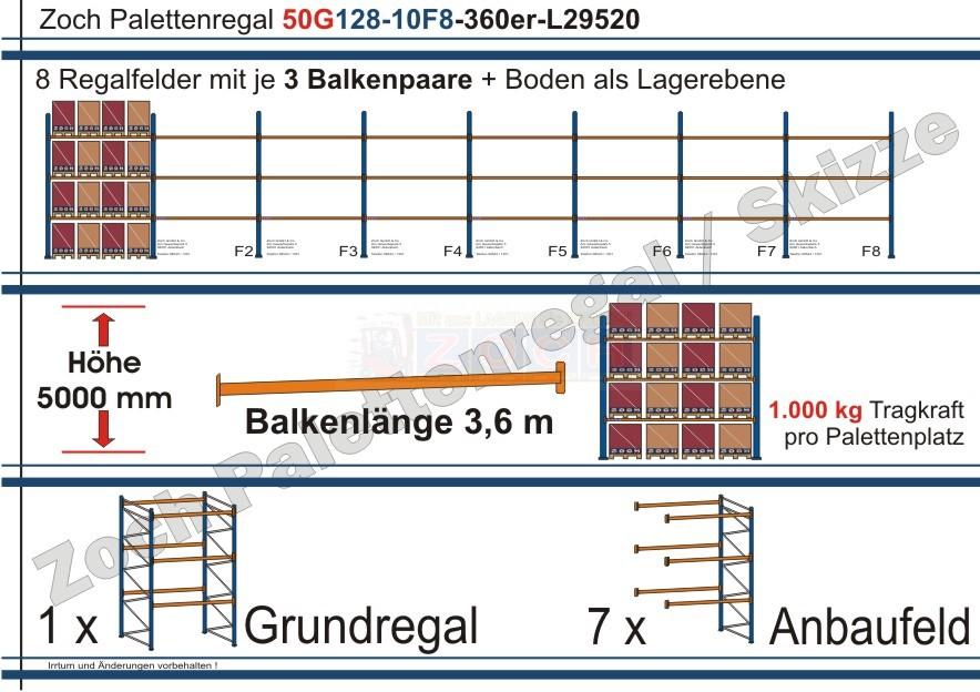 Palettenregal 50G128-10F8 Länge: 29520 mm mit 1000kg je Palettenplatz