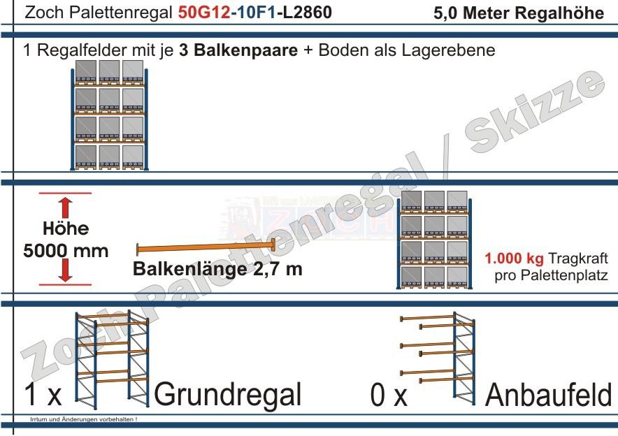 Palettenregal 50G12-10F1 Länge: 2860 mm mit 1000 kg je Palettenplatz
