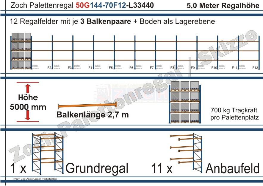 Palettenregal 50G144-70F12 Länge: 33440 mm mit 700kg je Palettenplatz
