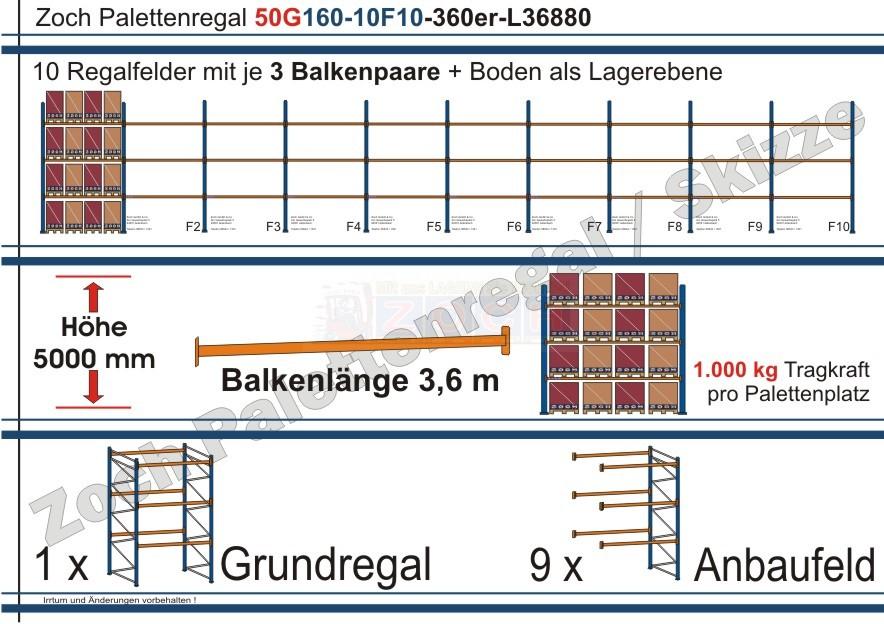 Palettenregal 50G160-10F10 Länge: 36880 mm mit 1000kg je Palettenplatz