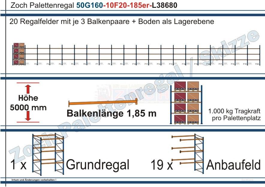 Palettenregal 50G160-10F20 Länge: 38680 mm mit 1000 kg je Palettenplatz
