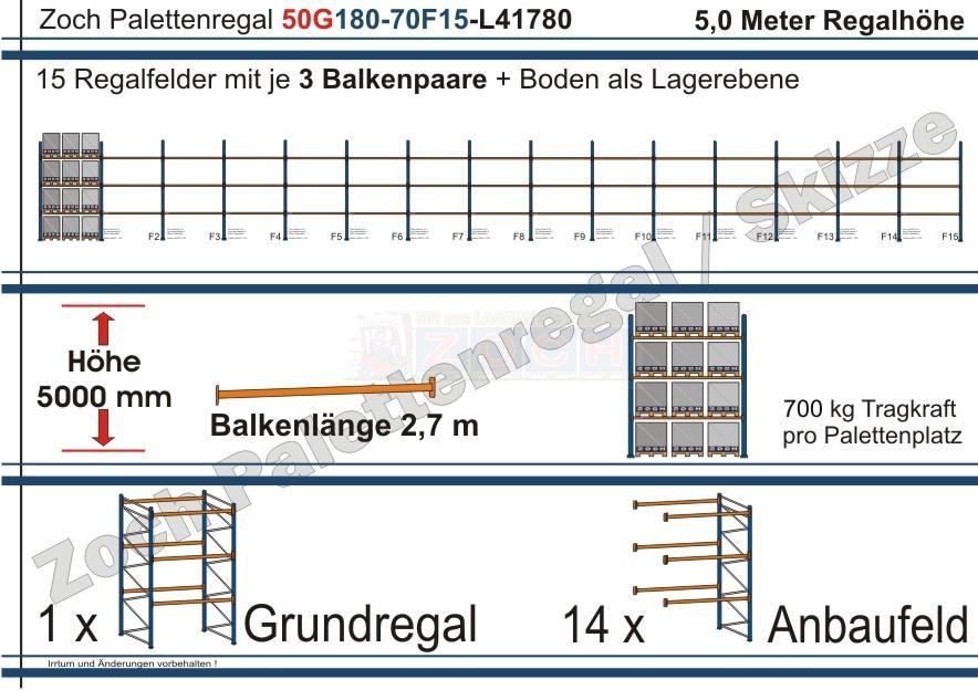 Palettenregal 50G180-70F15 Länge: 41780 mm mit 700kg je Palettenplatz