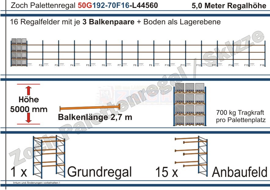 Palettenregal 50G192-70F16 Länge: 44560 mm mit 700kg je Palettenplatz