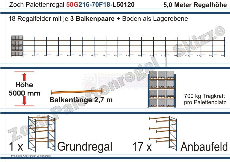 Palettenregal 50G216-70F18 Länge: 50120 mm mit 700kg je Palettenplatz