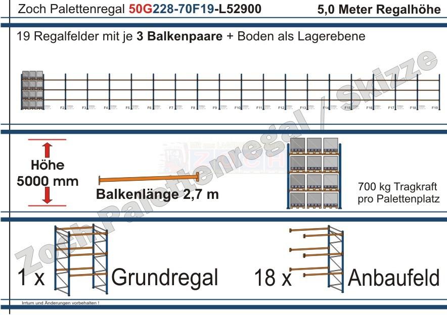 Palettenregal 50G228-70F19 Länge: 52900 mm mit 700kg je Palettenplatz