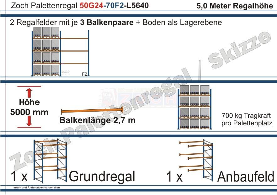 Palettenregal 50G24-70F2 Länge: 5640 mm mit 700kg je Palettenplatz
