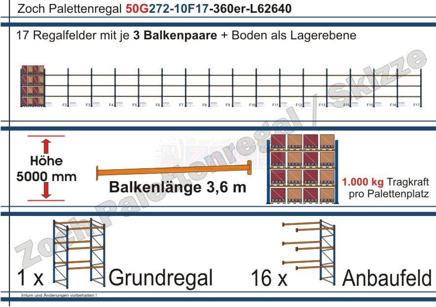 Palettenregal 50G272-10F17 Länge: 62640 mm mit 1000kg je Palettenplatz