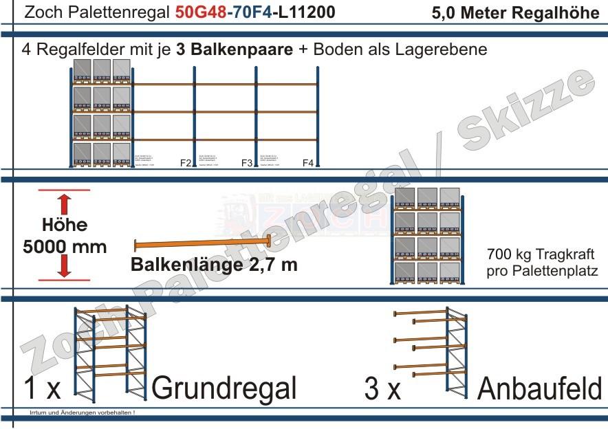 Palettenregal 50G48-70F4 Länge: 11200 mm mit 700kg je Palettenplatz