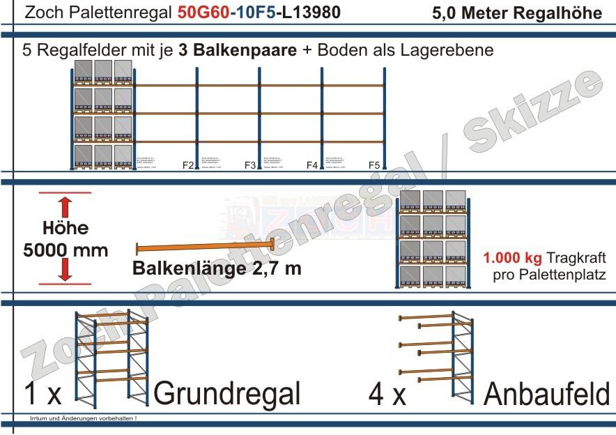 Palettenregal 50G60-10F5 Länge: 13980 mm mit 1000 kg je Palettenplatz