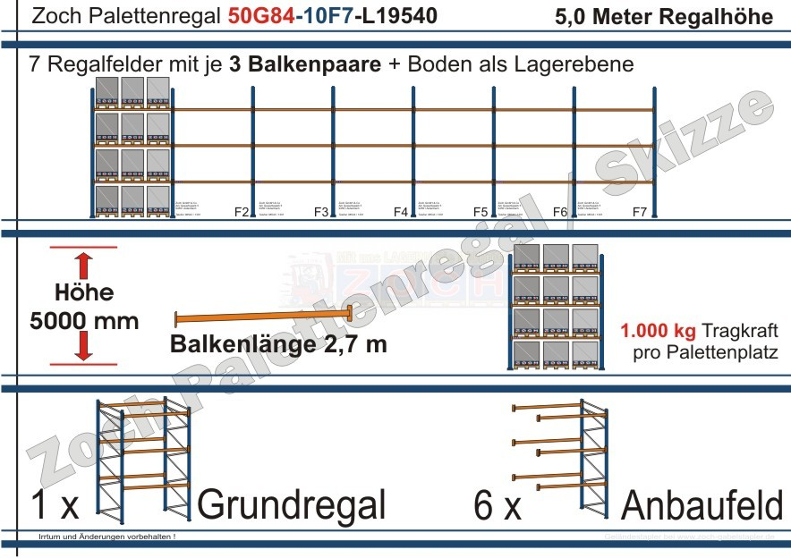Palettenregal 50G84-10F7 Länge: 19540 mm mit 1000 kg je Palettenplatz