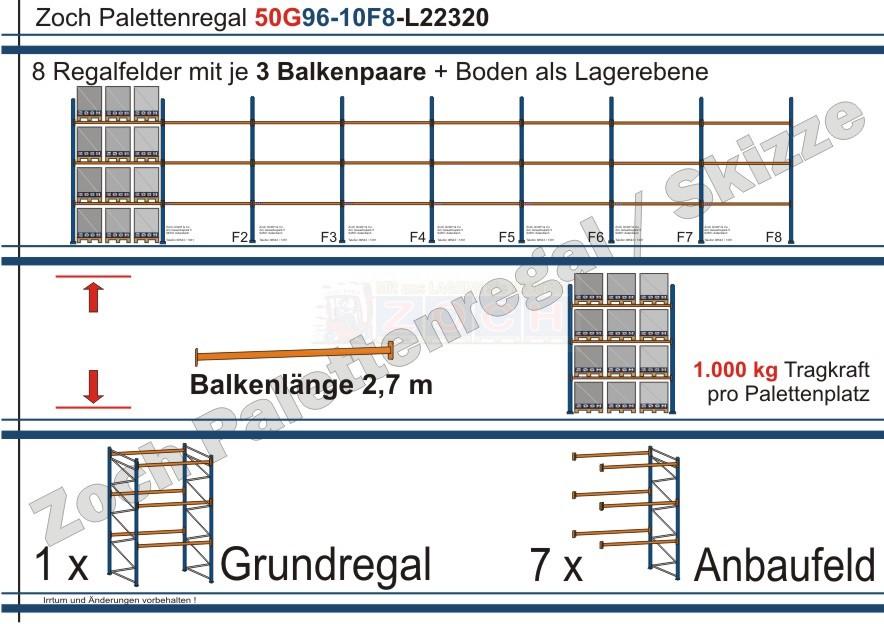Palettenregal 50G96-10F8 Länge: 22320 mm mit 1000 kg je Palettenplatz