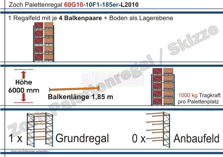 Palettenregal 60G10-10F1 Länge: 2010 mm mit 1000 kg je Palettenplatz