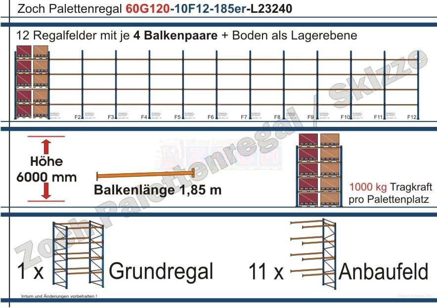 Palettenregal 60G120-10F12 Länge: 23240 mm mit 1000 kg je Palettenplatz