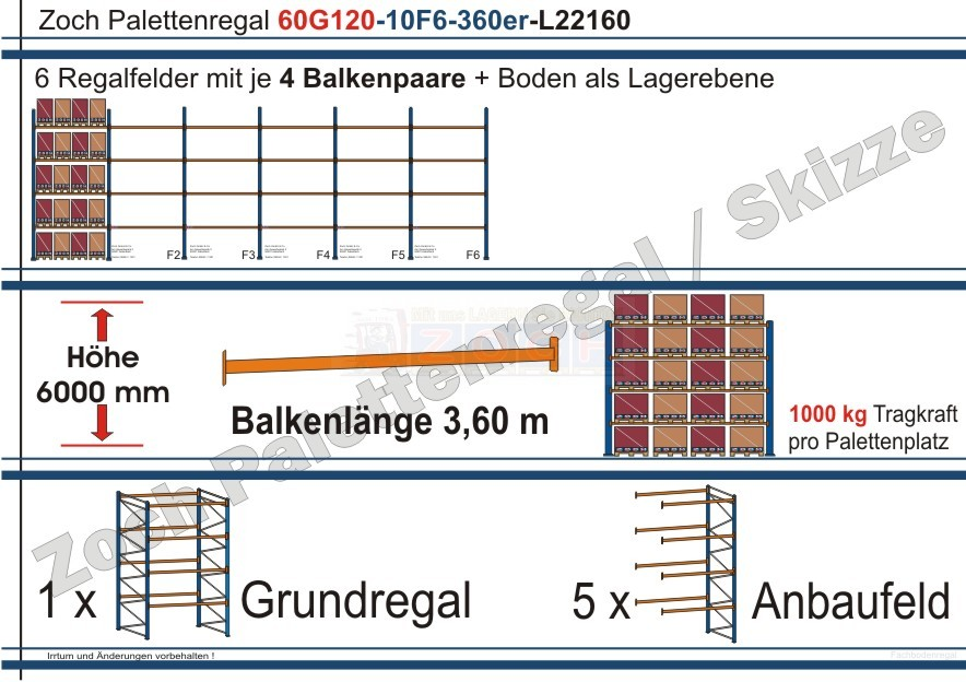 Palettenregal 60G120-10F6 Länge: 22160 mm mit 1000kg je Palettenplatz
