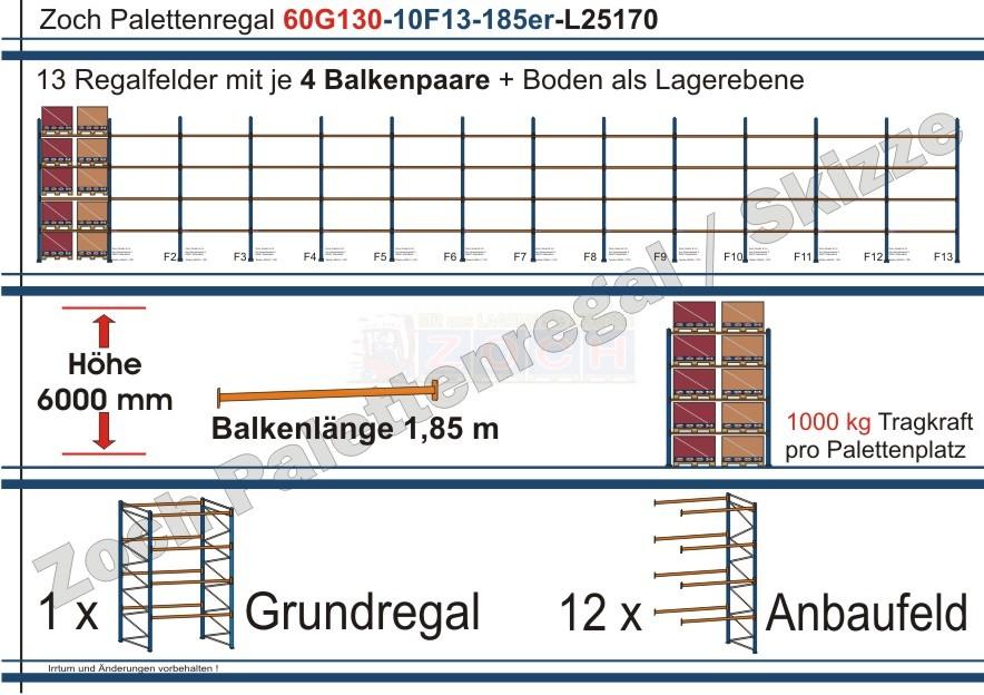 Palettenregal 60G130-10F13 Länge: 25170 mm mit 1000 kg je Palettenplatz