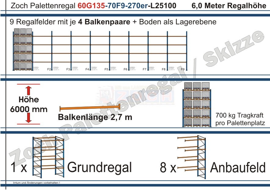 Palettenregal 60G135-70F9 Länge: 25100 mm mit 700kg je Palettenplatz
