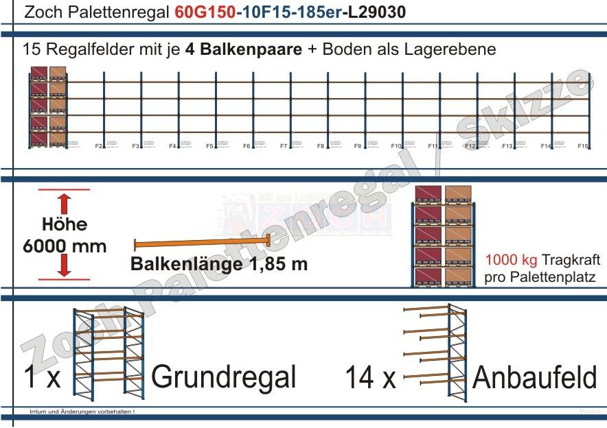 Palettenregal 60G150-10F15 Länge: 29030 mm mit 1000 kg je Palettenplatz