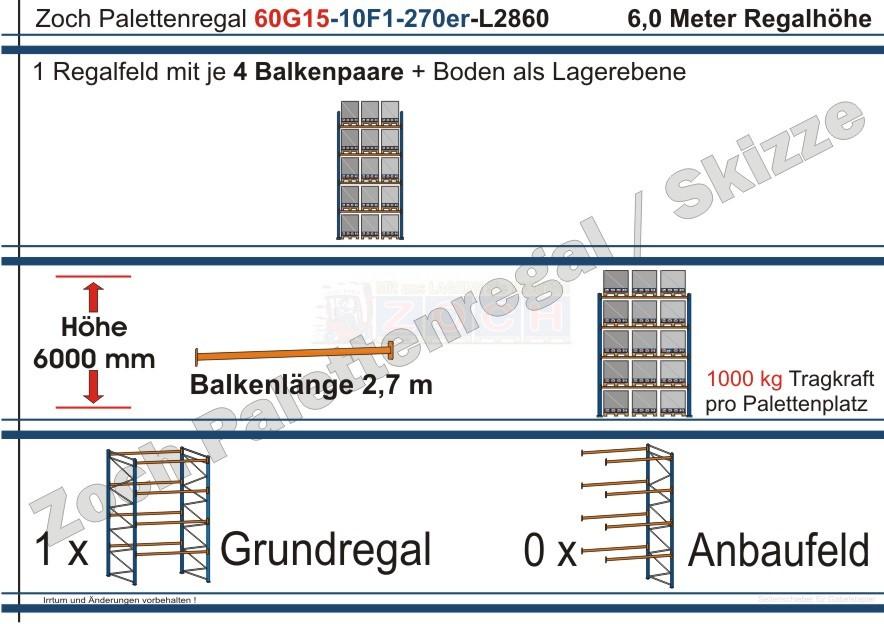Palettenregal 60G15-10F1 Länge: 2860 mm mit 1000kg je Palettenplatz