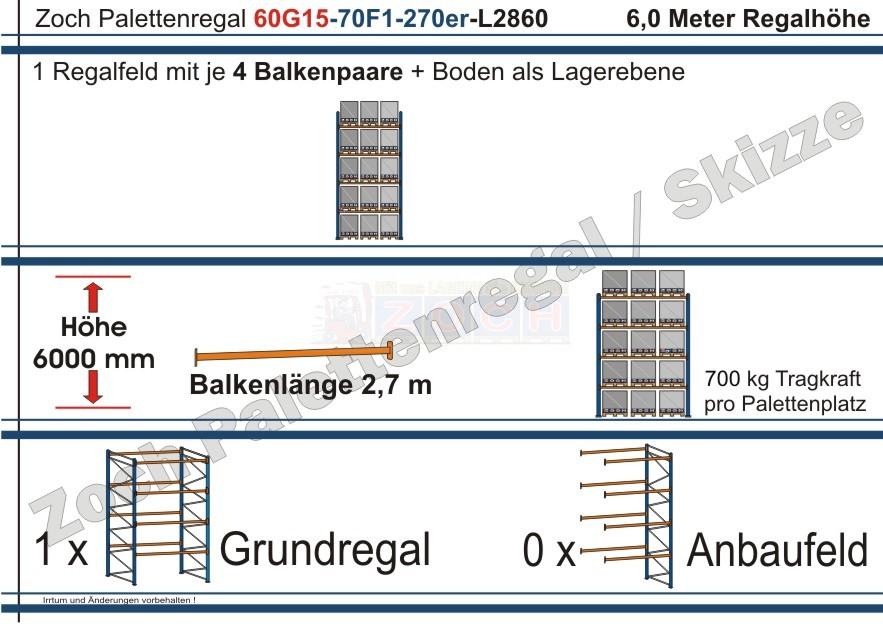 Palettenregal 60G15-70F1 Länge: 2860 mm mit 700kg je Palettenplatz