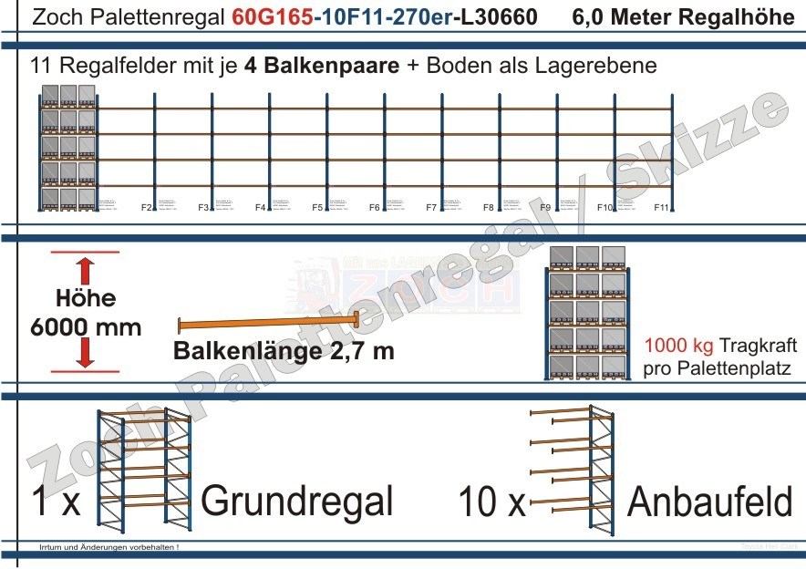 Palettenregal 60G165-10F11 Länge: 30660 mm mit 1000kg je Palettenplatz
