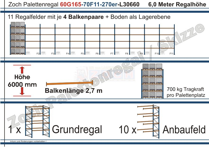 Palettenregal 60G165-70F11 Länge: 30660 mm mit 700kg je Palettenplatz