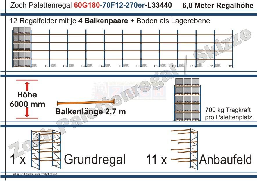 Palettenregal 60G180-70F12 Länge: 33440 mm mit 700kg je Palettenplatz