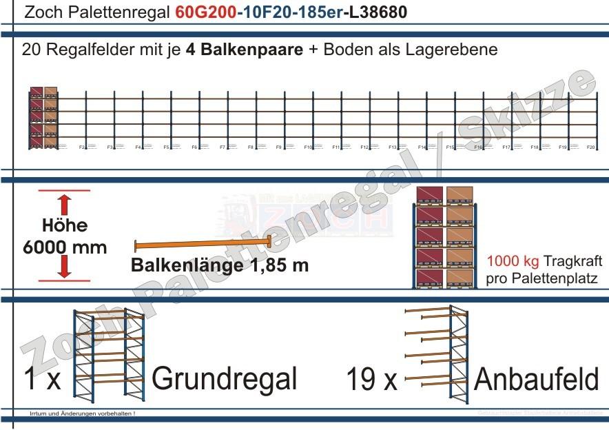 Palettenregal 60G200-10F20 Länge: 38680 mm mit 1000 kg je Palettenplatz