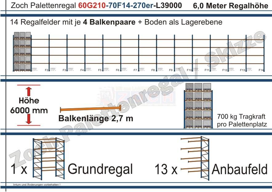 Palettenregal 60G210-70F14 Länge: 39000 mm mit 700kg je Palettenplatz